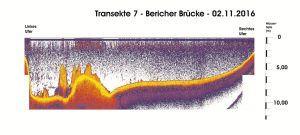 transekte-vii-bericher-bruecke-vom-02-11-16