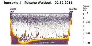 transekte-4-rutsche-waldeck-02-12-16